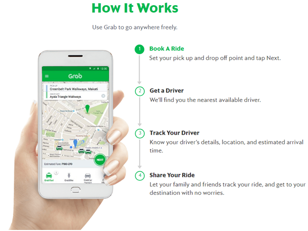 Grab Pay - How it works