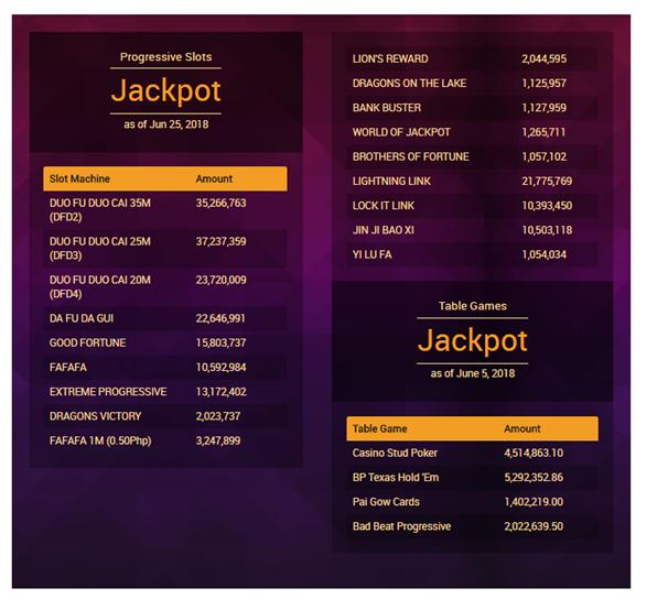 How to play Slot Machines at Resorts World Casino Manila