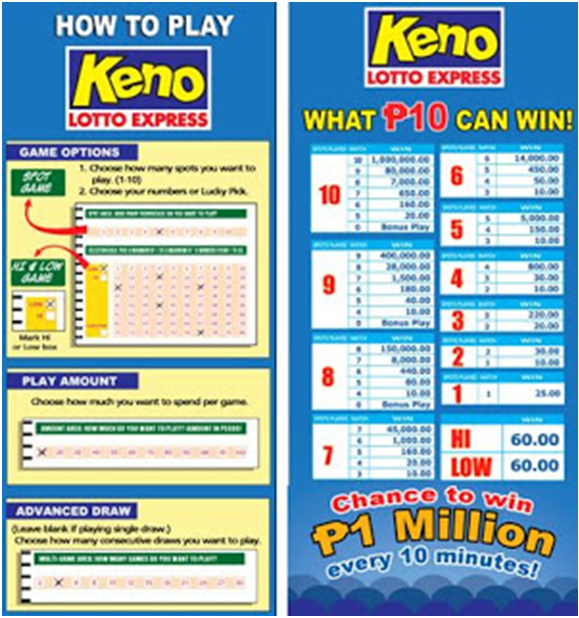 Keno Lotto Express Ph