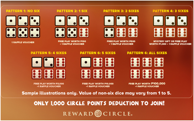 How to play Lucky Dice Game?