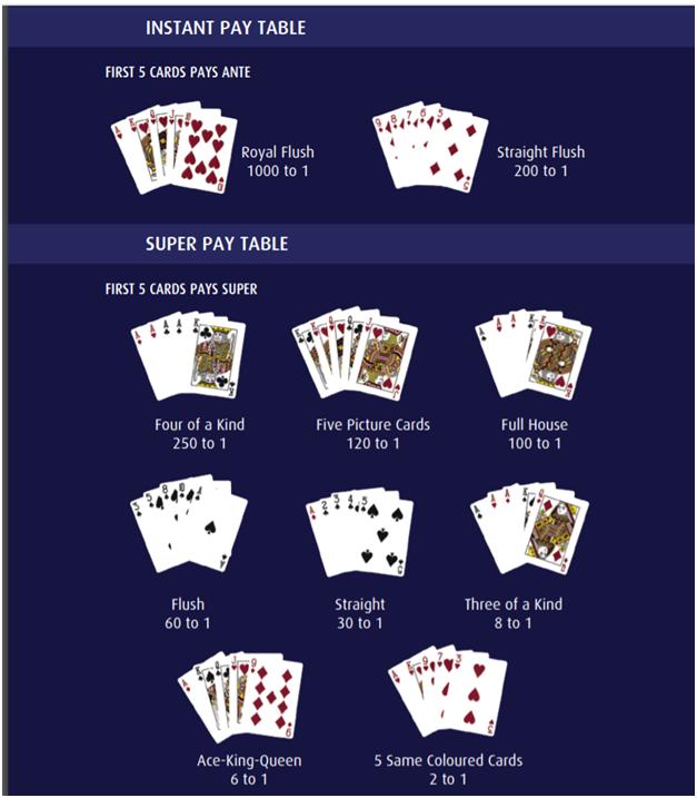 Lunar Poker Features
